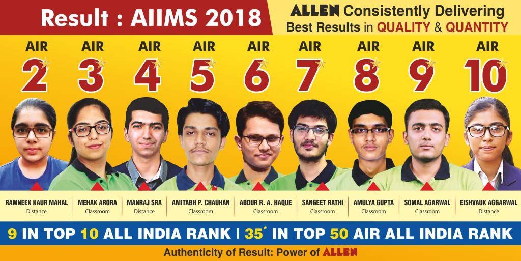 AIIMS 2018 Result